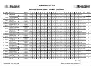 Laptimes Gruppe B Lauf 2 trocken 1min39sec - AMS eV