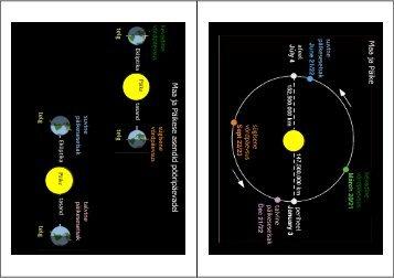 Ajasüsteemid. Maa ja Päike.