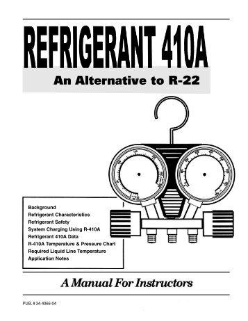 Refrigerant 410A - HVAC.Amickracing