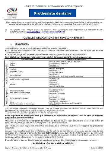 Prothésiste dentaire - Chambre de Métiers et de l'Artisanat des ...