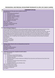 professional and personal development workshops in april 2013