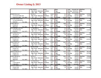 Owner Listing 2013 - Town Of Orleans