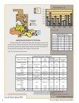 Spring 2006 - City of Las Vegas - Page 6