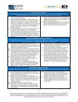 Customized Employment Competency Model - Page 4