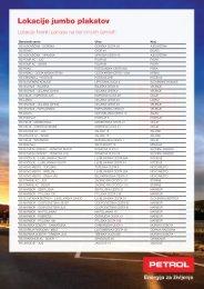 Oglejte si seznam lokacij - Petrol