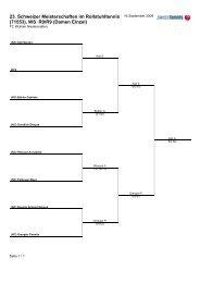 23. Schweizer Meisterschaft Wohlen 2009: Resultate - RTCA