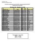 Arhitektura 2010_11 - Prijavna lista i razredbeni postupak - Page 2