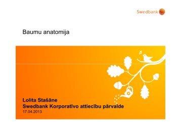 Lolita Stašāne, Swedbank - BIG event