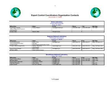 Export Control Coordinators Organization Contacts - Los Alamos ...