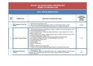 DSİ 6.Bölge Müdürlüğü - Devlet Su İşleri Genel Müdürlüğü