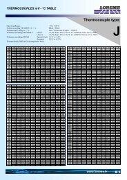 Thermocouples mV - °C Table.pdf - LOREME