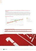 Sprint Zertifikate - BNP Paribas - Seite 6