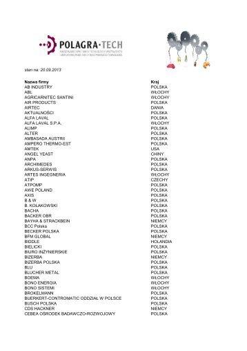Lista uczestników targów POLAGRA-TECH 2013