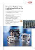 Air-operated diaphragm pumps - Page 3