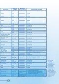 deutsche Version (pdf, 1.40 MB) - Ugitech - Page 3