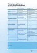 deutsche Version (pdf, 1.40 MB) - Ugitech - Page 4
