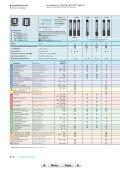 Gewindebohrer G, UNJF/MJ, NPT/NPTF, BSW, RP Taps G, UNJF/MJ ... - Seite 3