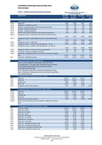 Sheet 4 - Veterinary Medicines Directorate - Defra