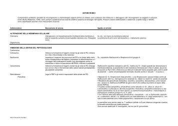 Antimicrobici tabella - Alessandro Dal Maso