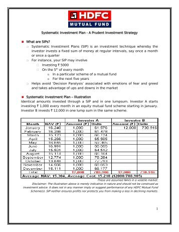 SIP - HDFC Mutual Fund