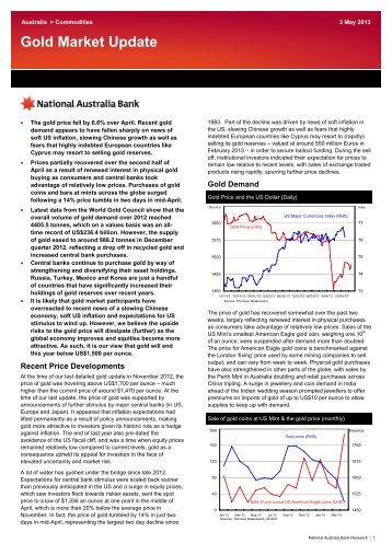 Gold Market Update - Business Research and Insights - NAB