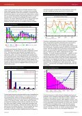 Gold Market Update - Business Research and Insights - NAB - Page 2