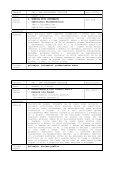 146 - Ministarstvo unutarnjih poslova RH - Page 4