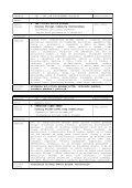 146 - Ministarstvo unutarnjih poslova RH - Page 5