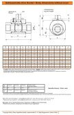 RKH - Edelstahl Kugelhähne • Stainless steel ball valves - Page 2