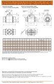 RKH - Edelstahl Kugelhähne • Stainless steel ball valves - Page 3