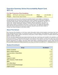 Pages - SARC Template 1112 38767030121814 English - K12.com
