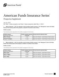 SUPP-12.30 American Funds Insurance Series Supplement