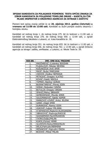 spisak kandidata za polaganje pismenog testa općeg znanja - SIPA