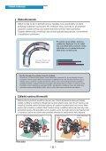 Systémy 4WD vozů Mitsubishi Technická informační příručka - Page 6