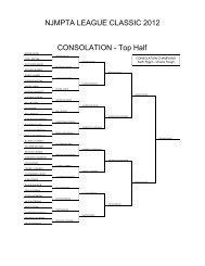 NJMPTA LEAGUE CLASSIC 2012 CONSOLATION - Top Half