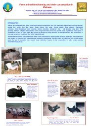 Farm animal biodiversity and their conservation in Vietnam