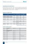 Heat SinkS - AMS Technologies - Page 2