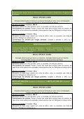 NÚCLEO OPERACIONAL DA QUÍMICA ORGÂNICA ANÁLISE ... - Page 7