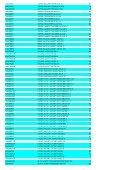 live a2s - Paramo - Page 4