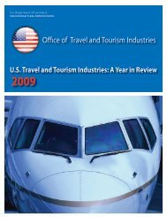 US Travel and Tourism Industries: A Year in Review