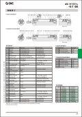 Пневмоцилиндр - SMC - Page 3