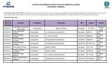 marzo, abril, mayo y junio de 2012 - e-compostela.gob.mx