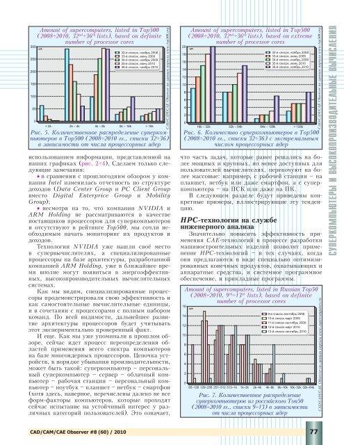 Системы высокопроизводительных вычислений в 2009–2010 ...
