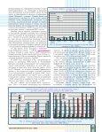 Системы высокопроизводительных вычислений в 2009–2010 ... - Page 4