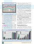 Системы высокопроизводительных вычислений в 2009–2010 ... - Page 5