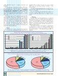 Системы высокопроизводительных вычислений в 2009–2010 ... - Page 7