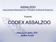Codex Assalzoo - Aicod