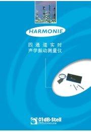 Harmonie 四通道实时声学振动分析仪 - 声震环保仪器有限公司S&V ...