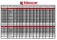 Database lampes - Klaxcar