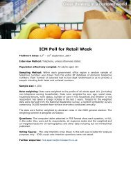 Supermarkets Poll for Retail Week - ICM Research
